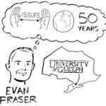 "University of Guelph professor Evan Fraser, shown here in cartoon form discussing food security initiative ""Feeding 9 Billion,"" has been named co-chair of the new Canadian Food Policy Advisory Council. (Feeding9Billion.com video screengrab via YouTube)"